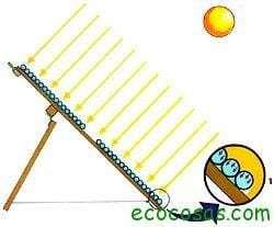 Calentador solar de agua portátil 15
