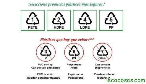 PVC el tóxico que nos rodea 3