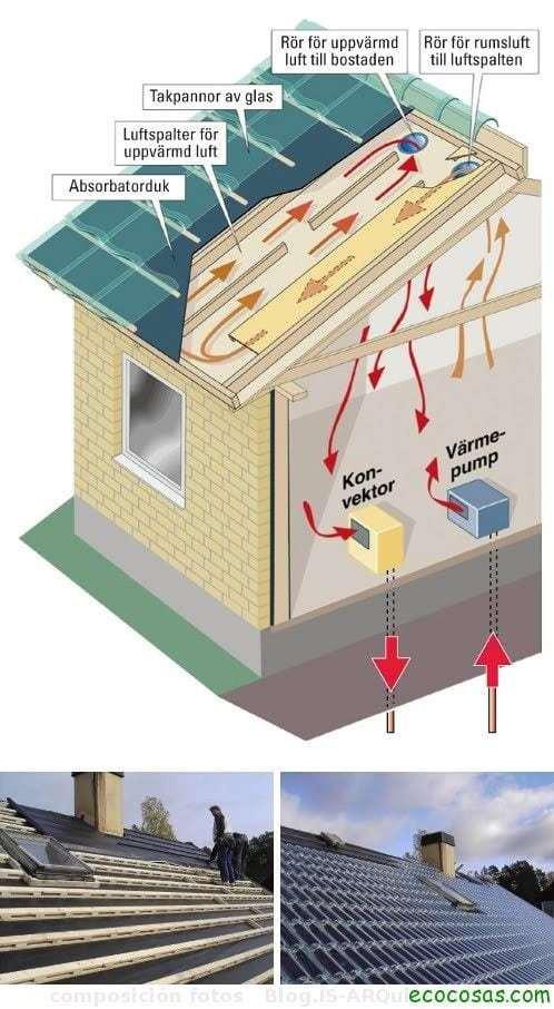 Tejas de vidrio, calefacción solar con diseño innovador 2
