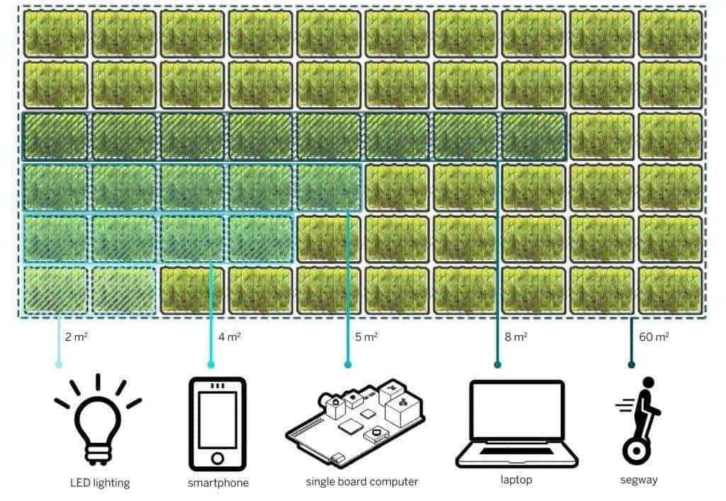 muro_verde_energia2