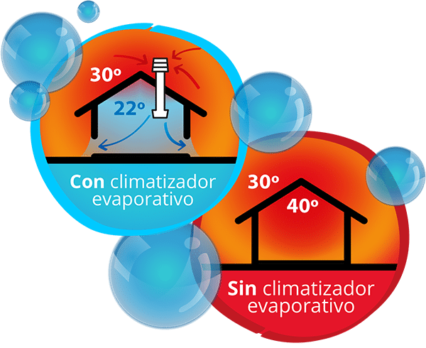Aire Acondicionado que gasta un 80% menos Energía 2