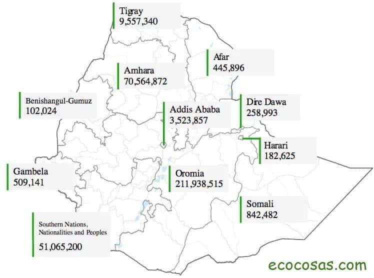 Etiopía: plantan 350 millones de árboles en 12 horas 3