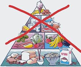 Piramide de alimentacion saludable