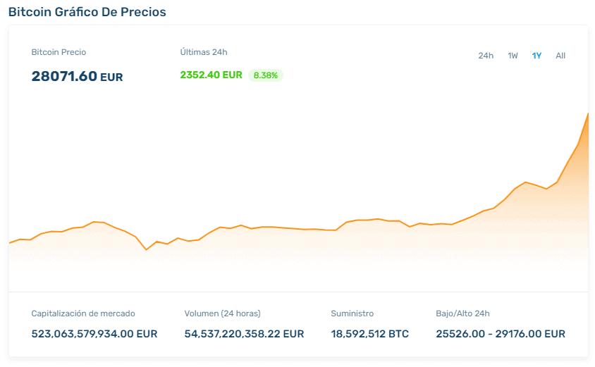 Bitcoin y el alto costo ambiental del mismo 1