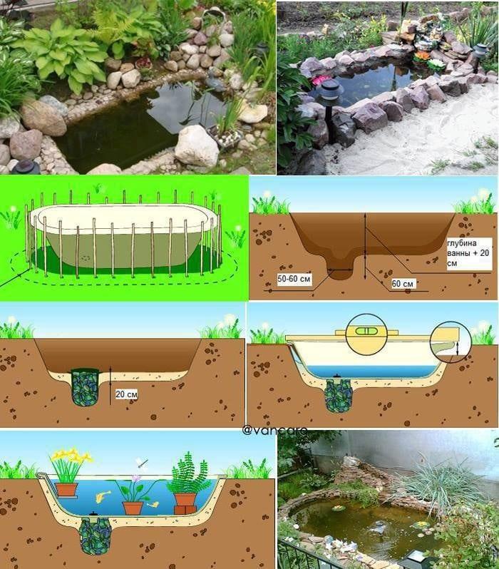 Cómo hacer un estanque de agua casero, fácil y económico 1